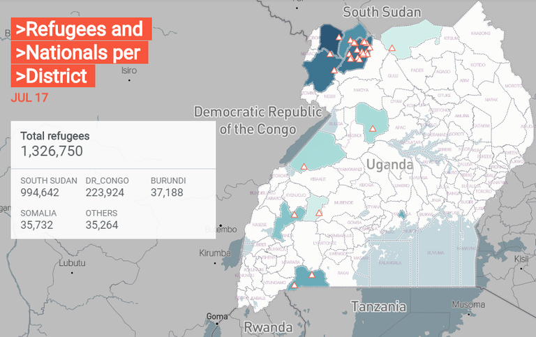 Map of the distribution of refugees in Uganda