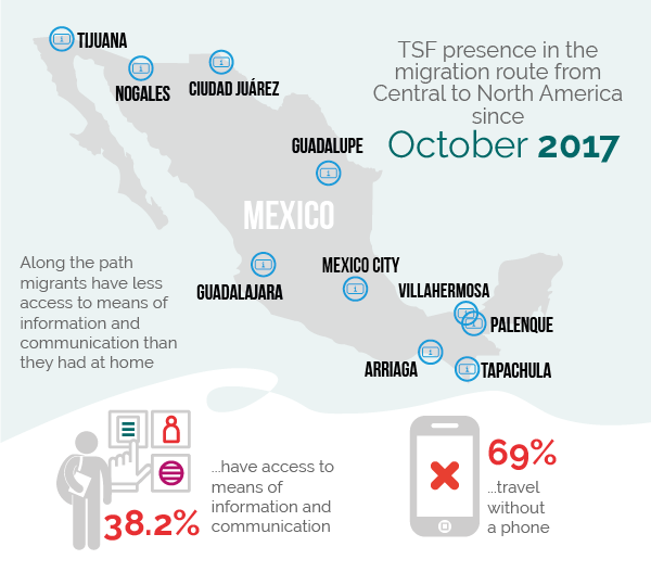 Mexico Map showing TSF information diffusion systems location