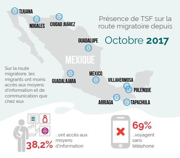 Carte des centres où se trouve le système de diffusion d'information de TSF