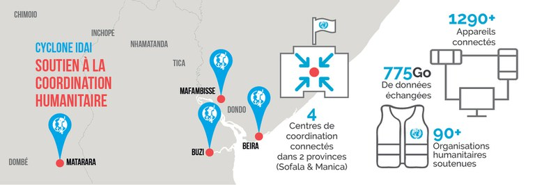 Infographie sur les resultats de la mission de TSF au Mozambique