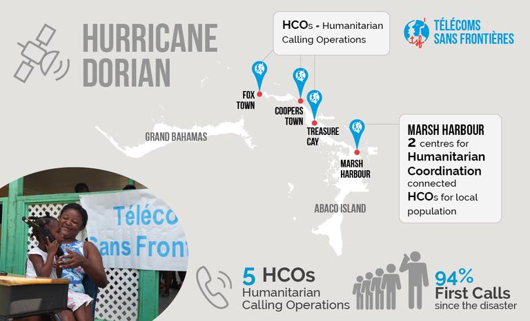 Bahamas-Infographie